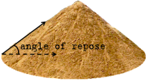 Angle of repose - Angle of repose