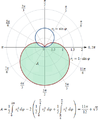 Area in polar coordinates 2.png