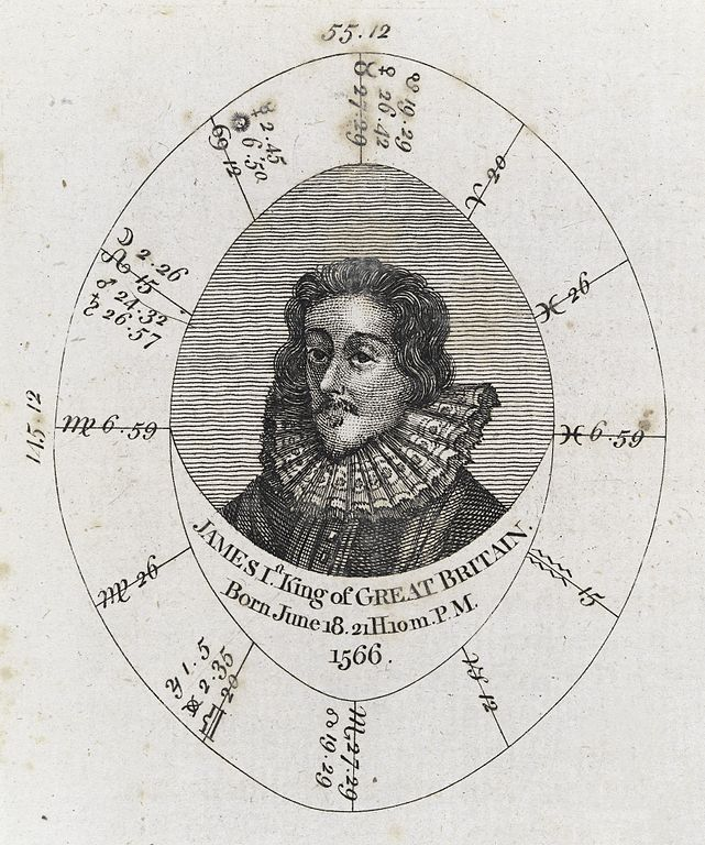 Astrology Natal Chart: Astrological birth chart for James I King of Great Britain ,Chart