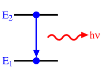 http://upload.wikimedia.org/wikipedia/commons/thumb/b/ba/AtomicLineSpEm.png/200px-AtomicLineSpEm.png