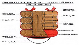 BL 5-inch howitzer - Image: BL5inch Howitzer Cartridge 11oz 7dram Mk V