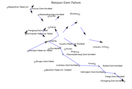 Rough diagram of waterflow during the Banqiao Dam failure Banqiao Dam Failture Waterflow.png