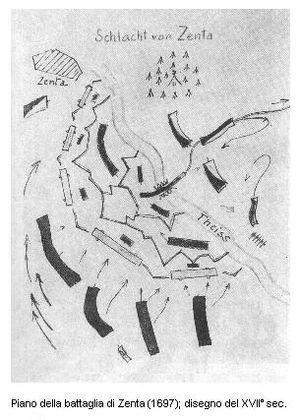 Battle of Zenta - Battle of Zenta. Map from 17th century.
