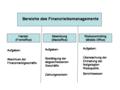 Bereiche des Finanzrisikomanagements.png