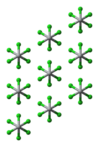 Titanium(III) chloride - β-TiCl3 viewed along the chains