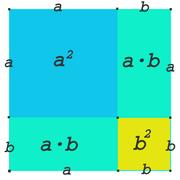 Binomische Formeln Wikipedia