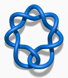 Knot theory  Wikipedia