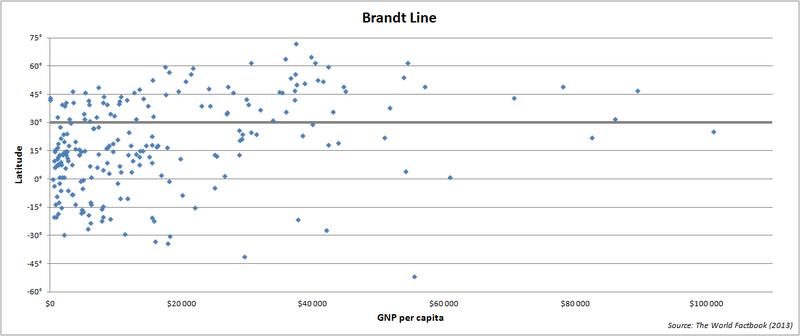 Brandt line 2013.png