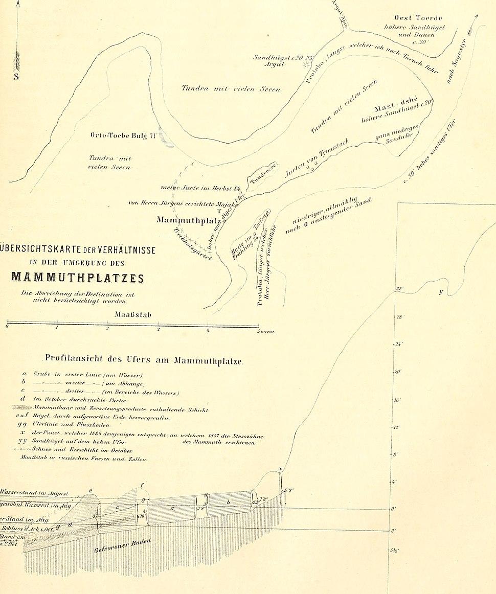 Bulletin de l'Acadmie impriale des sciences de St.-Ptersbourg (20431141325)