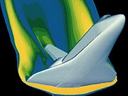 A computer simulation of high velocity air flow around the space shuttle during re-entry.