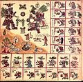 Codex Borbonicus (p. 6).jpg