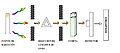 Componentes de un espectofotometro.jpg
