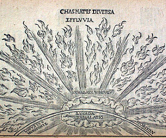 Cornelius Gemma - Illustration of an aurora by Cornelius Gemma, the first to be published for scientific purposes, from his 1575 book on the 1572 supernova