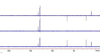 Carbon-13 nuclear magnetic resonance - Image: DEPT spectra