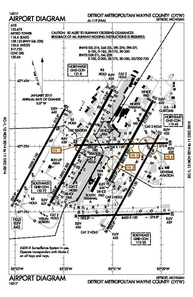 File Dtw Airport Diagram Pdf