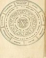 De l'origine des bovrgongnons, et antiqvité des estats de Bovrgongne, devx livres - plus, des antiquitez d'Autun, liure 1 - de Chalon, 2 - de Mascon, 3 - de l'abbaye and ville de Tournus, 1 (1581) (14804452963).jpg