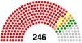 Diagramme répartition des voix pour l'élection du président de la Confédération de 2014.png