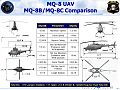 Differences between the MQ-8B and MQ-8C.jpg