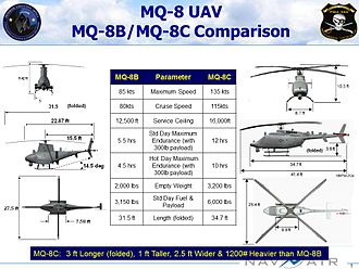 Northrop Grumman MQ-8C Fire Scout - Size and performance differences between the Fire Scout and Fire-X drones