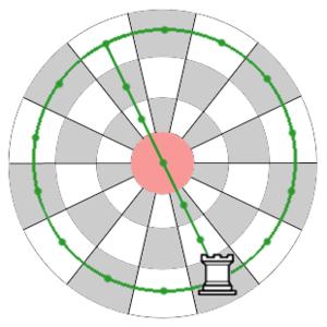Diplomat chess - Rook movement