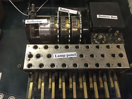 Internal mechanism of an Enigma machine showing the type B reflector and rotor stack. - Enigma machine