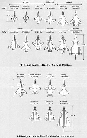Advanced Tactical Fighter - Diagram of several designs submitted for request for information (RFI)