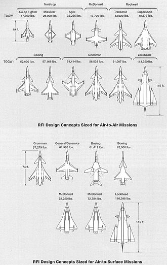 Advanced Tactical Fighter - Diagram of several designs submitted for request for information (RFI).