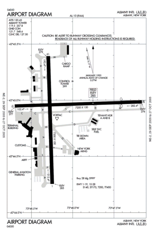 Albany International Airport - FAA airport diagram