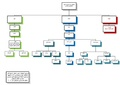 Family tree for L'emir Ahmad Harfoush.pdf
