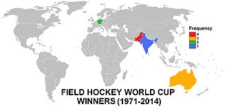 Hockey World Cup - Field Hockey Titles