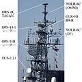 Foremast of DD-127 (with captions).jpg