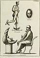 Francisci Ficoronii Reg. Lond. Acad. socii dissertatio de larvis scenicis et figuris comicis antiquorum Romanorum, et ex Italica in Latinam linguam versa (1754) (14595804457).jpg