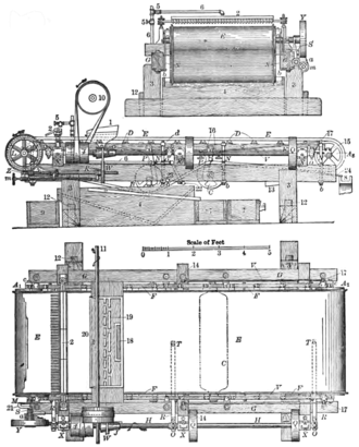 Vanning - End, side and overhead views of a Frue Vanner