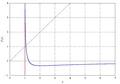 Funzione logaritmica, andamento asintotico.pdf