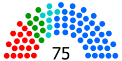Galicia12 PARL.png