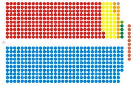 House of Commons current.svg