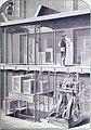 Hydraulic, electric, steam and belt elevators. (1893) (14777304934).jpg
