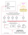 HyperDbg-Kernel-Diagram.png