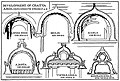 IA Development of the Chaitya arch.jpg