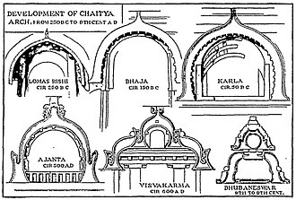 Chaitya - Development of the chaitya arch from the Lomas Rishi Cave on, from a book by Percy Brown.