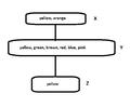 Interchangeability.png