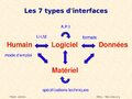 Interop-7interfaces.png