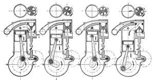 Rotary valve - Itala rotary valve engine (1912).