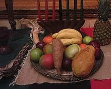 Kwanzaa - Wikipedia on map of sociology, map of home, map of thanksgiving, map of valentine's day, map of food, map of africa, map of geography, map of martin luther king, map of dongzhi festival, map of halloween, map of boxing day, map of spring, map of art, map of christmas around the world, map of three kings day, map of hanukkah, map of holi, map of mischief night, map of easter, map of holiday,