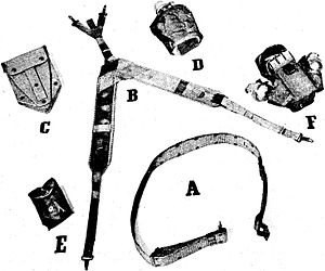 All-purpose Lightweight Individual Carrying Equipment - Second generation LINCLOE LCE components circa 1970–1971