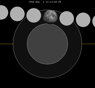 Lunar eclipse chart close-1958May03.png