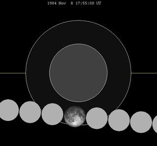 Lunar eclipse chart close-1984Nov08.png