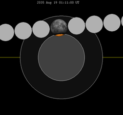 Lunar eclipse chart close-2035Aug19.png