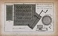 Machinery used in the comparative testing of gold. Engraving Wellcome V0023698.jpg