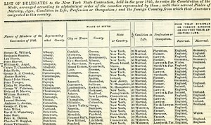 New York Constitution - Manual for the use of the Convention, first page of list of delegates